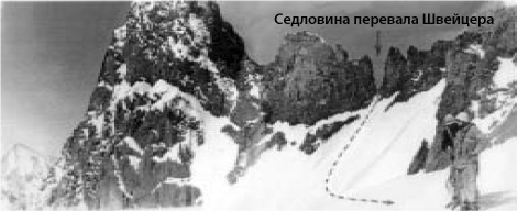 Памиро-алай (матчинский горный узел) август 2006